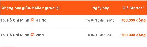 Giá khuyến mại Jetstar