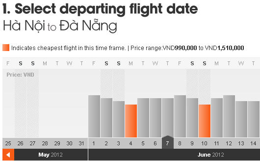 Giá vé chặng bay Hà Nội đi Đà Nẵng của Jetstar Pacific trong tháng 6. Ảnh chụp màn hình.