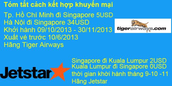 Cách kết hợp giá vé Tiger Airways đi Singapore và giá vé Jetstar đi Kuala Lumpur cực rẻ