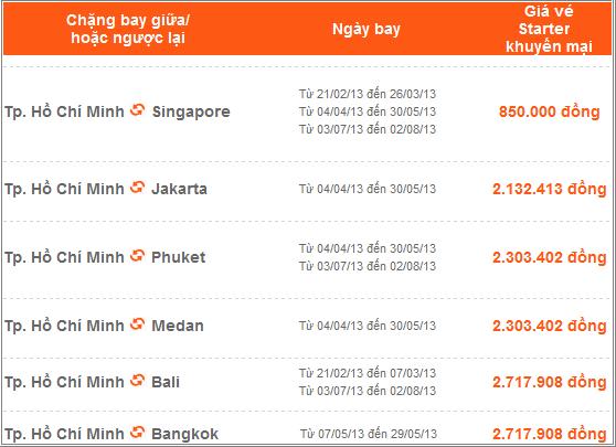 Bàng giá Jetstar khuyến mại đầu năm mới 2013.