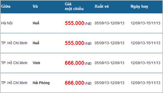 Bảng giá chương trình Khoảng khắc vàng của Vietnam Airlines (Golden moments).