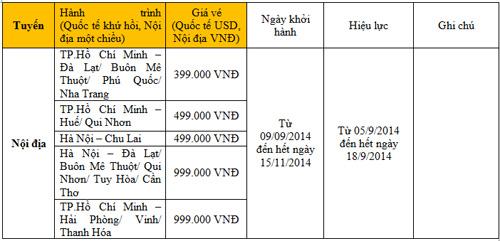Vietnam_Airlines_ITE_2014_c