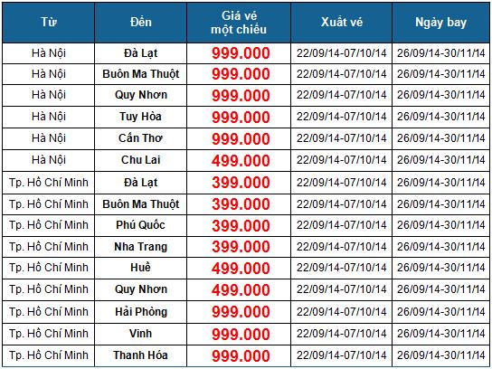 Vietnam Airlines giam gia nhan 60 nam ngay giai phong thu do Ha Noi