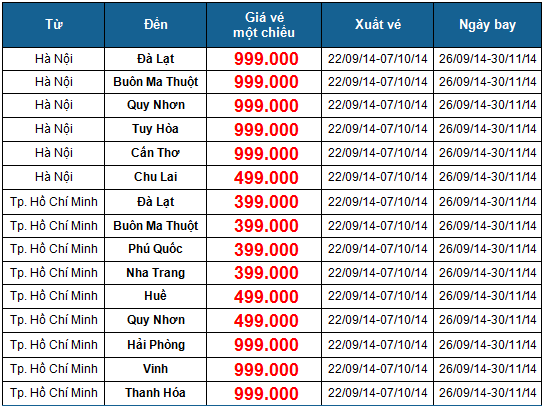 Vietnam_airlines_60_nam_giai_phong_thu_do