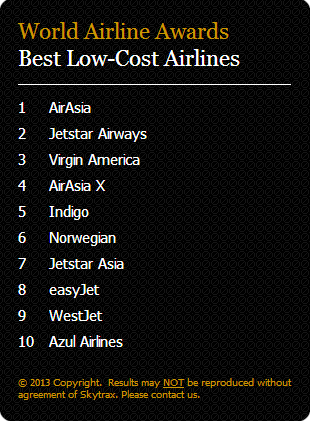 AirAsia is the World's Best Low-Cost Airline