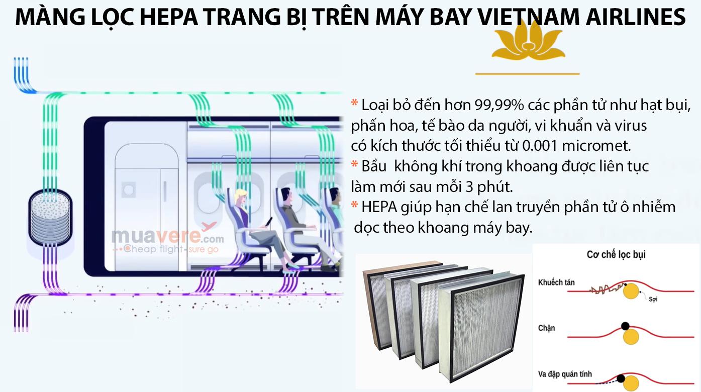 Màng lọc HEPA được trang bị trên máy bay Vietnam Airlines.